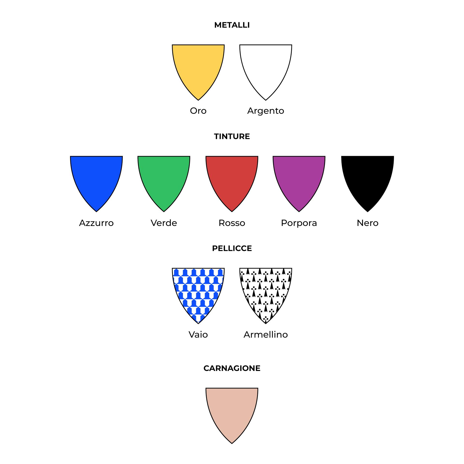 I colori nell'araldica